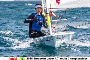 Kiemelkedő eredmények a Laser Európa Kupa sorozatban
